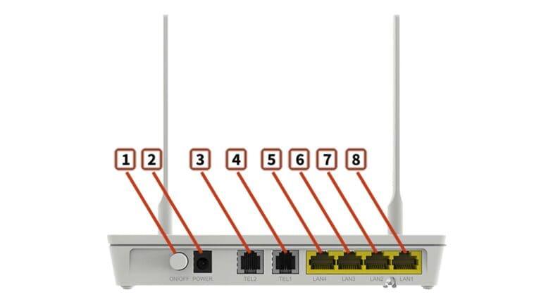 Оптический модем Huawei HG8245H-индикаторы (back)