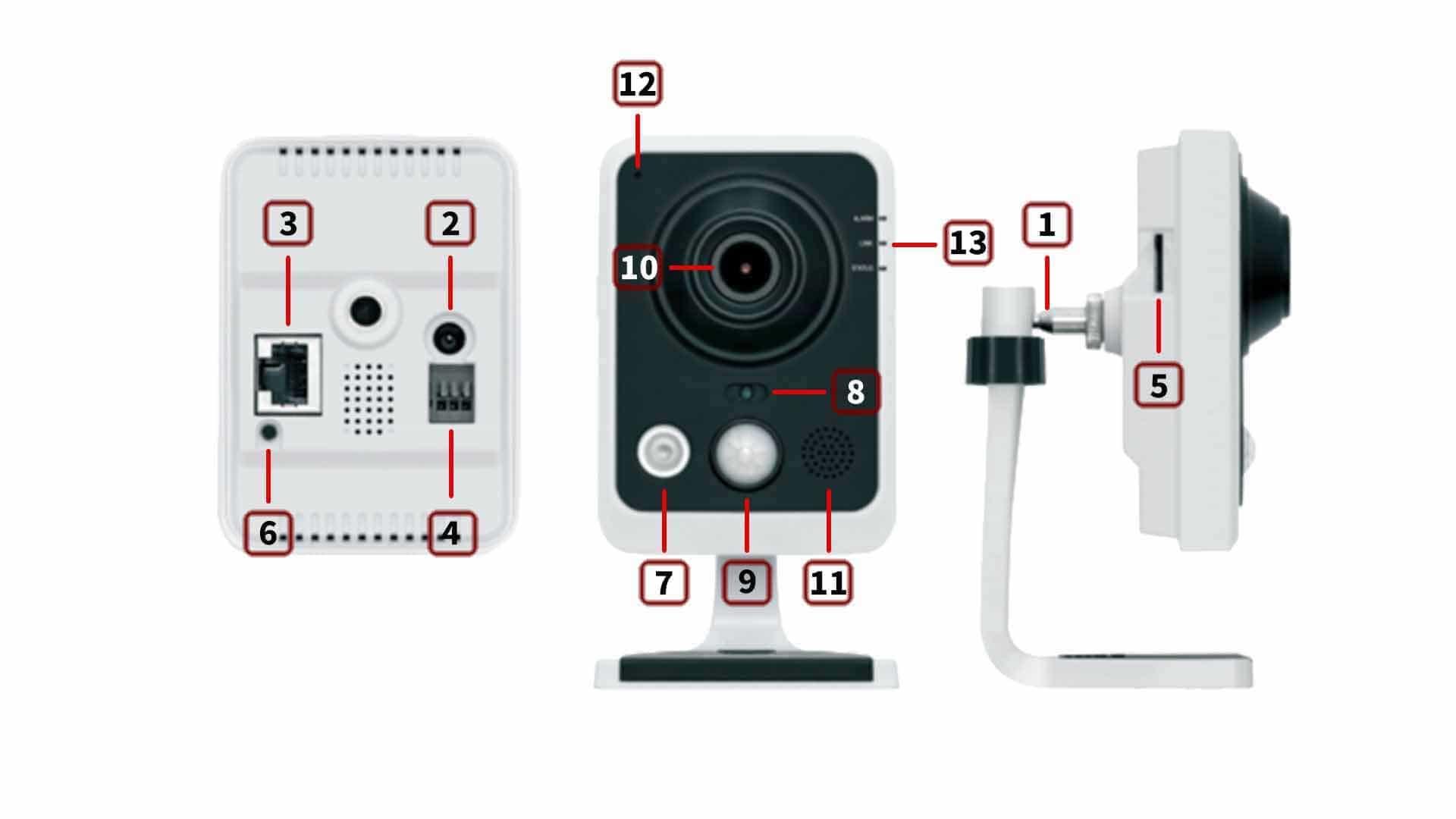Apix Compact M2 WiFi - внешний вид и индикаторы