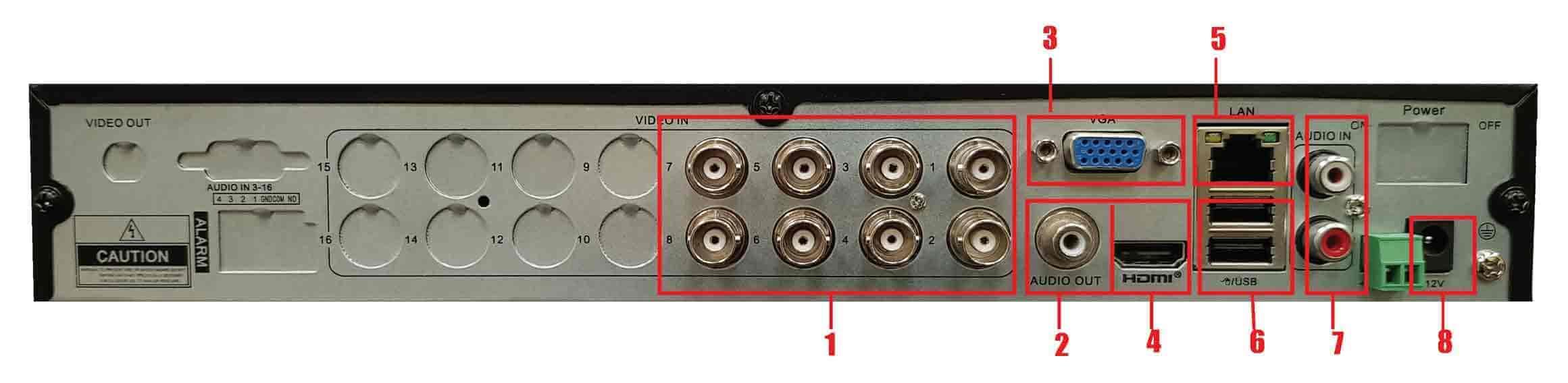 Интерфейс задней панели гибридного регистратора