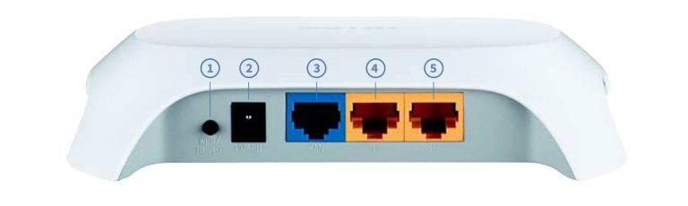 TP Link TL-WR720N - задняя панель