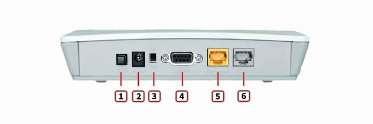 VDSL modem Zyxel P-871M - Интерфейс задней панели