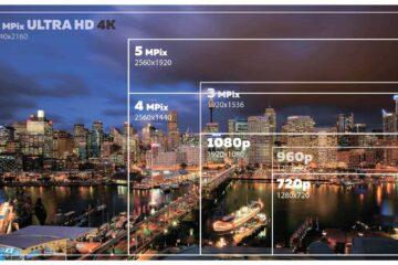 4K разрешение в видеонаблюдении: технология Ultra HD