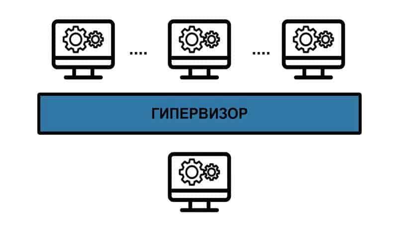 информационная среда: операционные системы