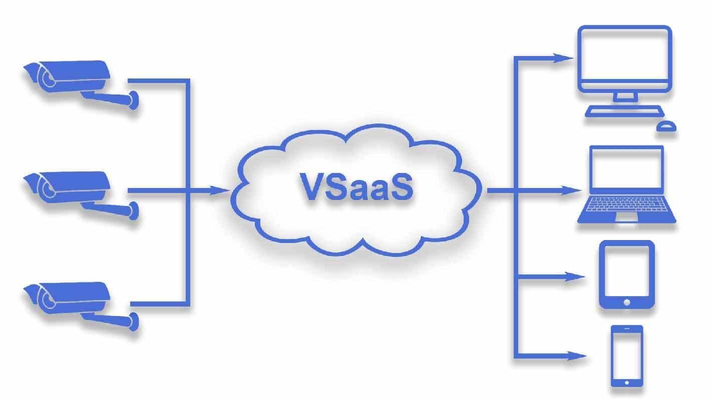 VSaaS - видеонаблюдение как услуга